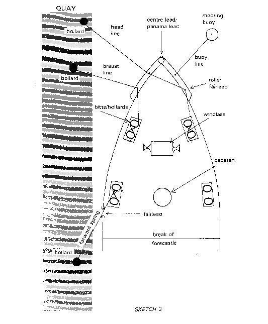 918(22) IMO Standard Marine Communication Phrases