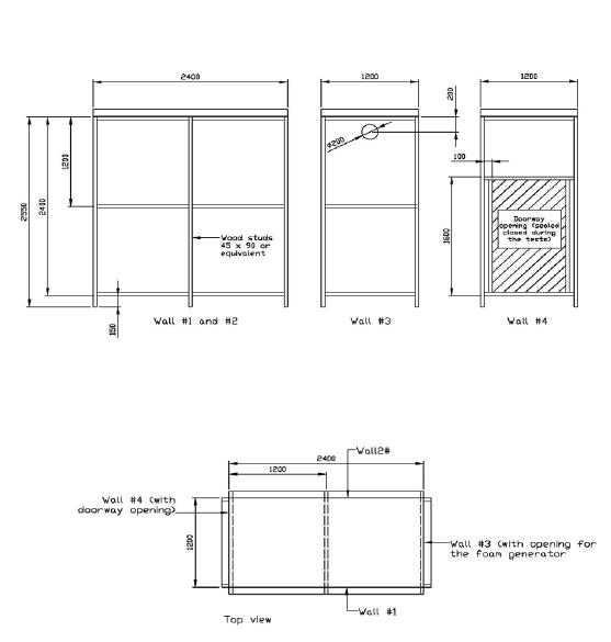 1271 Guidelines for the approval of high-expansion foam systems