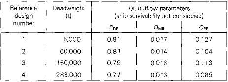 01 Marpol 73/78 (MEPC 141(54), MEPC 116(51), MEPC 117(52), MEPC 118