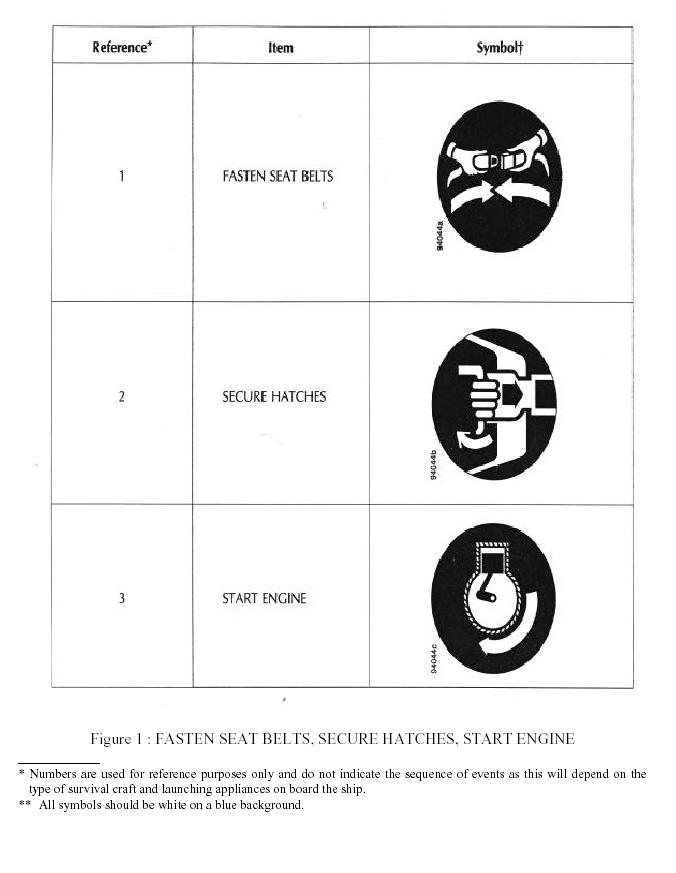 76018 Symbols Related To Life Saving Appliances And Arrangements