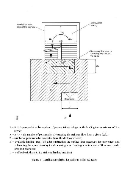 757(18) Standards for the calculation of the width of stairways